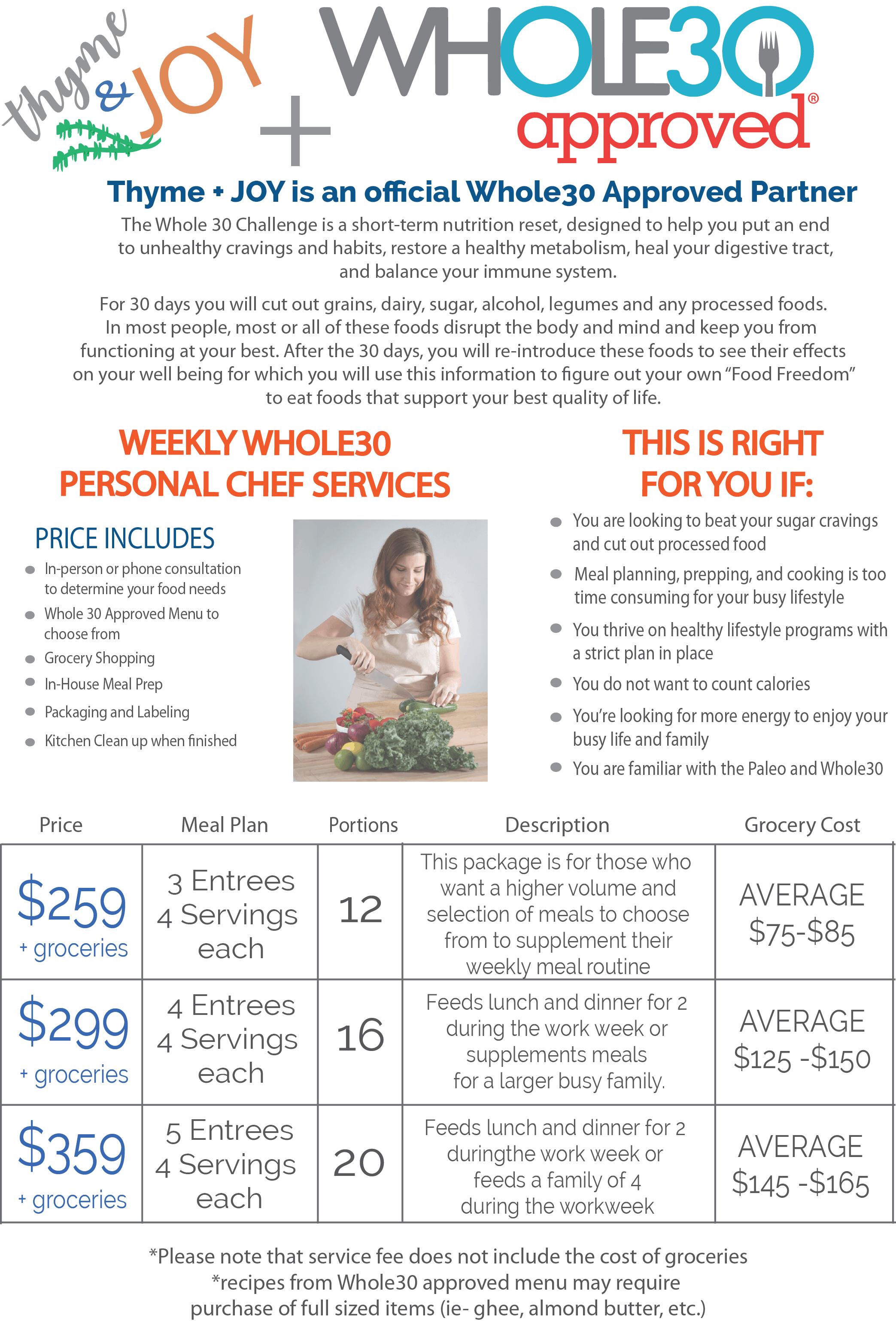 Whole30 approved personal chef service Charleston SC | Whole30 Chef